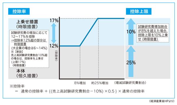 201912税制改正解説-2.png