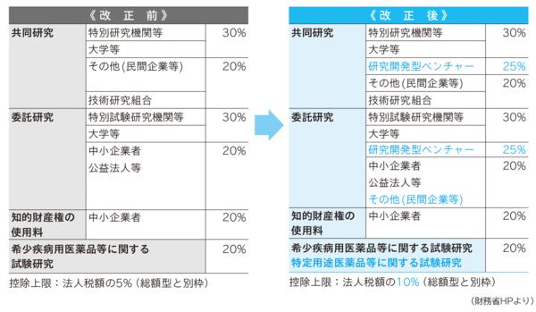 201912税制改正解説-3.png