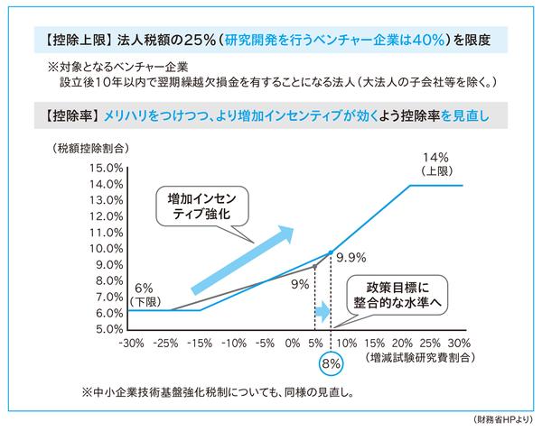 201912税制改正解説-1.png