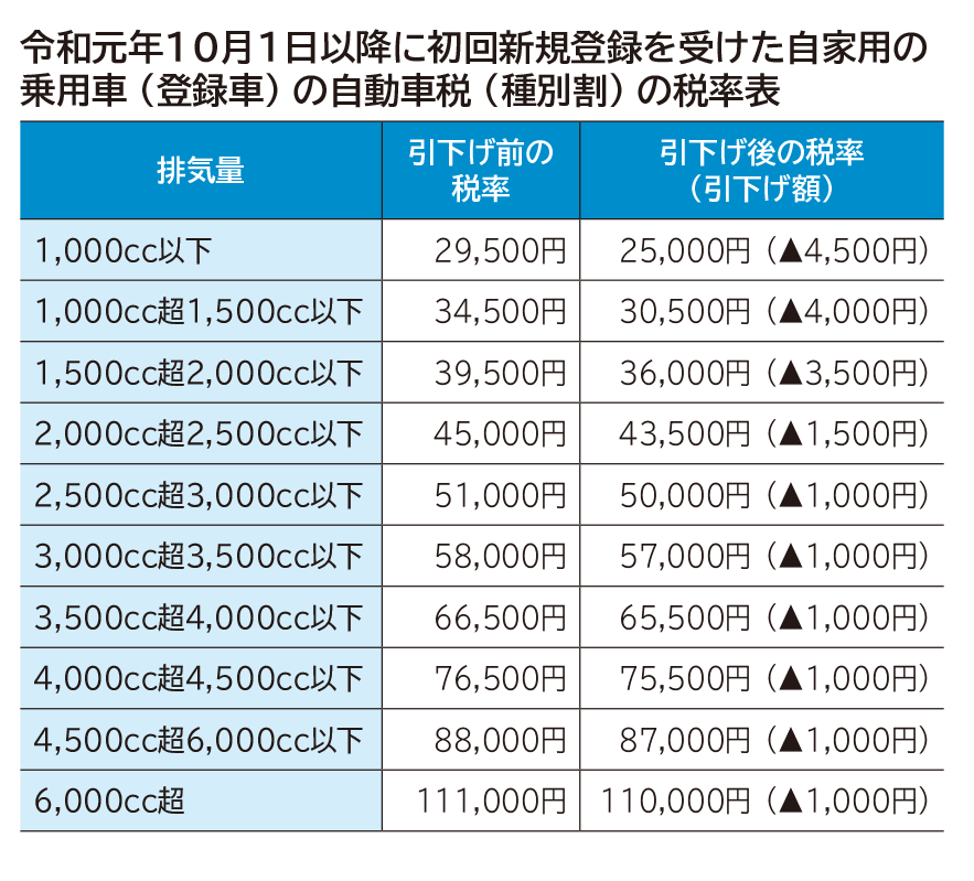 201910TAX-Topics-2.png