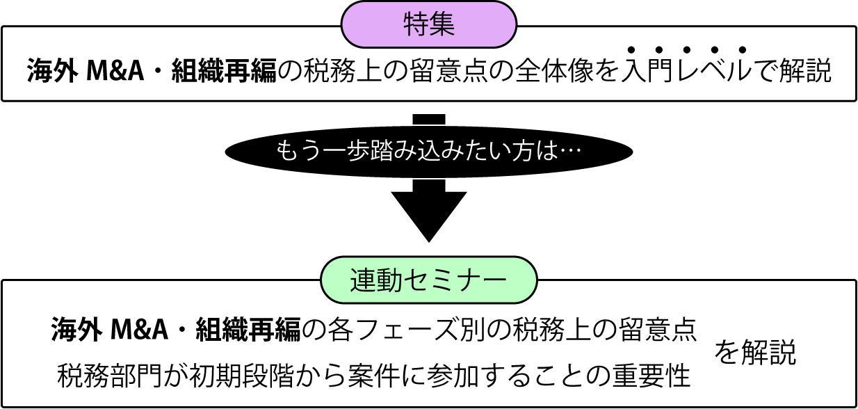 国際税務特集×セミナー相関図ver3.jpg