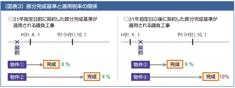 QA201906P09-1.png