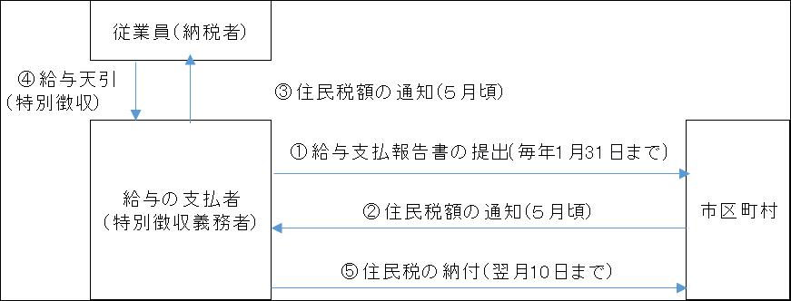 rc03_zu118A.png