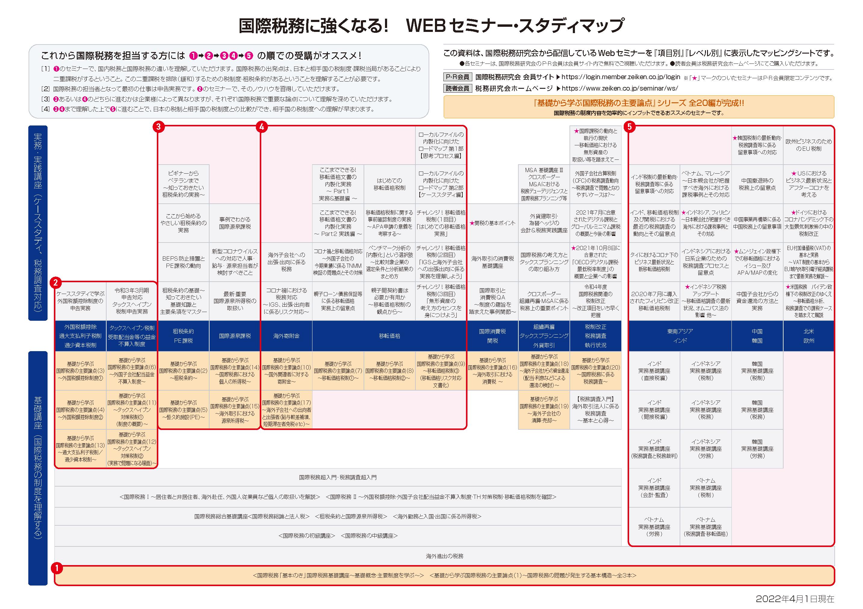 https://www.zeiken.co.jp/itemimage/kokusai_studymap.png